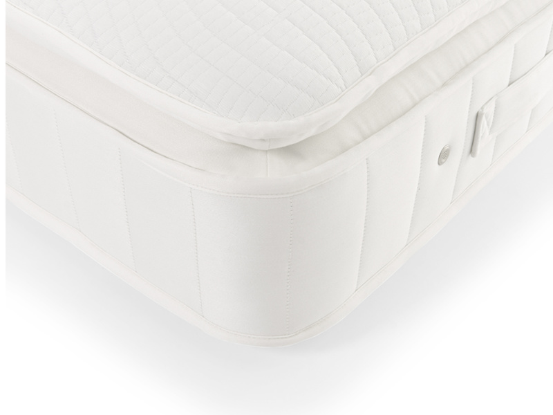 Best memory foam mattress pocket sprung and in natural latex - Muffin top